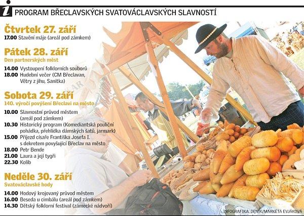 Program břeclavských Svatováclavských slavností.