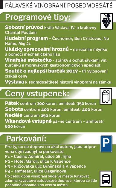 Sedmdesátý ročník Pálavského vinobraní vMikulově začíná.