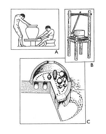 Technologické inovace laténské kultury. A – Výroba keramické nádoby na rotujícím hrnčířském kruhu. B – Dvoudílný žernov na mletí obilí. C – Schéma komorové pece sroštem na výpal keramických nádob .