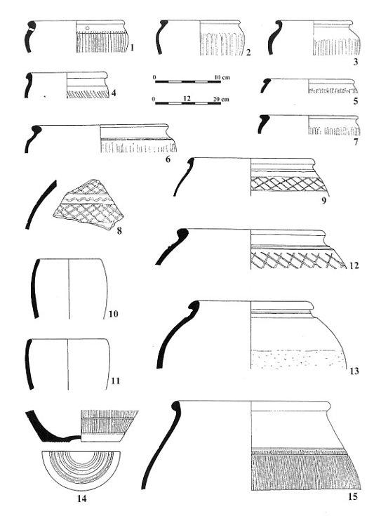 Příklady nálezů laténských spon, náramků a nKeramika ze sídliště ve Strachotíně