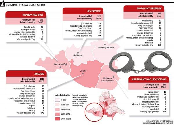 Kriminalita na Znojemsku.