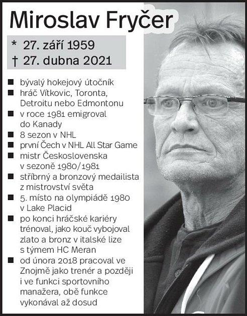 Významné okamžiky vživotě legendárního Miroslava Fryčera