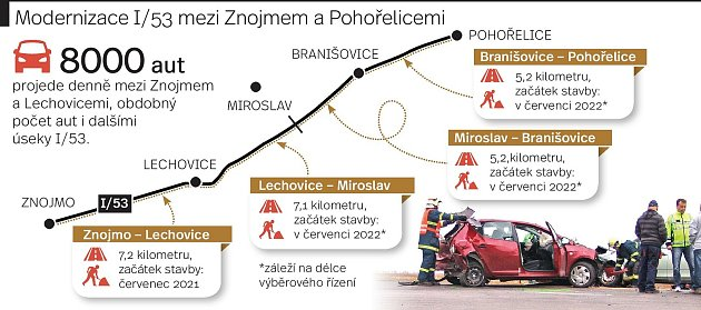Silničáři chystají modernizaci úseku mezi Znojmem a Pohořelicemi.