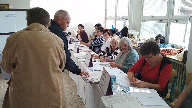 Komunální volby 2018 na Znojemsku