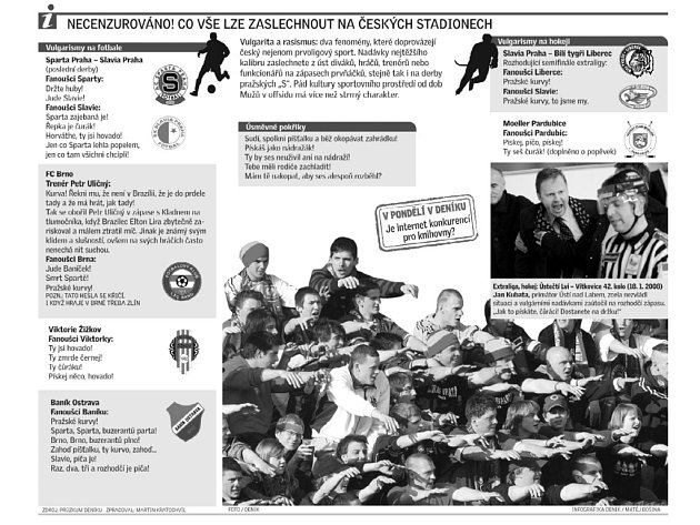 Vulgarita fanoušků  - infografika