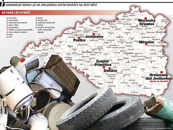 Komunální odpad lze na Znojemsku zatím odvážet na šest míst.