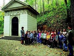 2001 Spravá parku opravila Felicitinu studánku a začala chránit žáby před auty