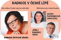 Potřetí v historii bude v čele České Lípy žena. Nová koalice ve čtvrtek podepsala dohodu o rozdělení postů.