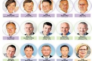 Prohlédněte si všech 25 členů, které jste při víkendových volbách zvolili na následující 4 roky.