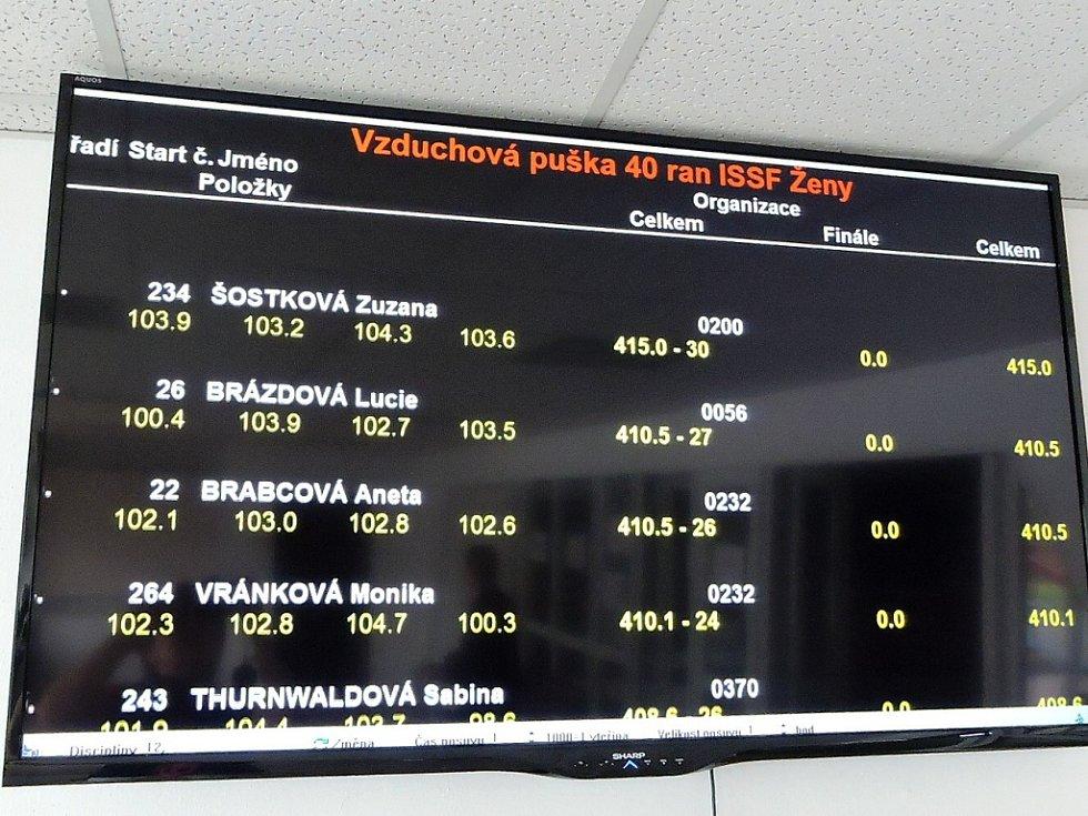 Střelkyně klubu SSK Manušice Zuzana Šostková ovládla v Plzni závod Českého poháru ve vzduchové pušce. Dařilo se jí i v malorážce