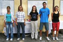 Mladé manušické naděje. Aneta Brabcová (první zleva), Gábina Vognarová (druhá zleva)a  Petr Plecháč.