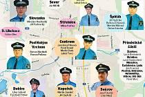 """Svého městského policistu si lidé mohou """"rozkliknout"""" na webu, prohlédnout si ho nebo napsat mu e-mail."""