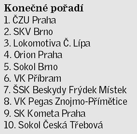 Český pohár starších žáků ve volejbale.