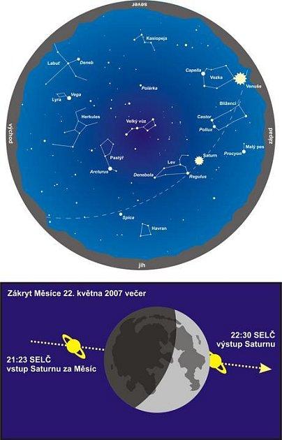 Zákryt planety Saturn s Měsícem.