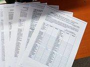 Zhruba šest stovek lidí z Nového Boru vyplnilo a odevzdalo speciální dotazník, který má pomoci odhalit zdroj nedávné nákazy v Novém Boru.