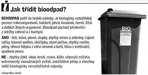 Jak třídit bioodpad?