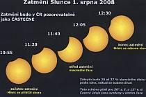 Slunce se dnes zčásti schová za Měsíc