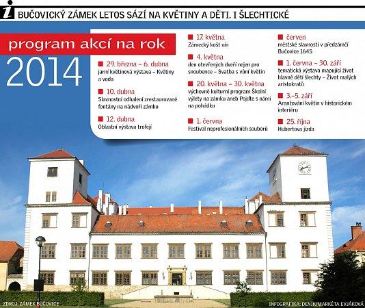 Bučovický zámek letos sází na květiny a děti.