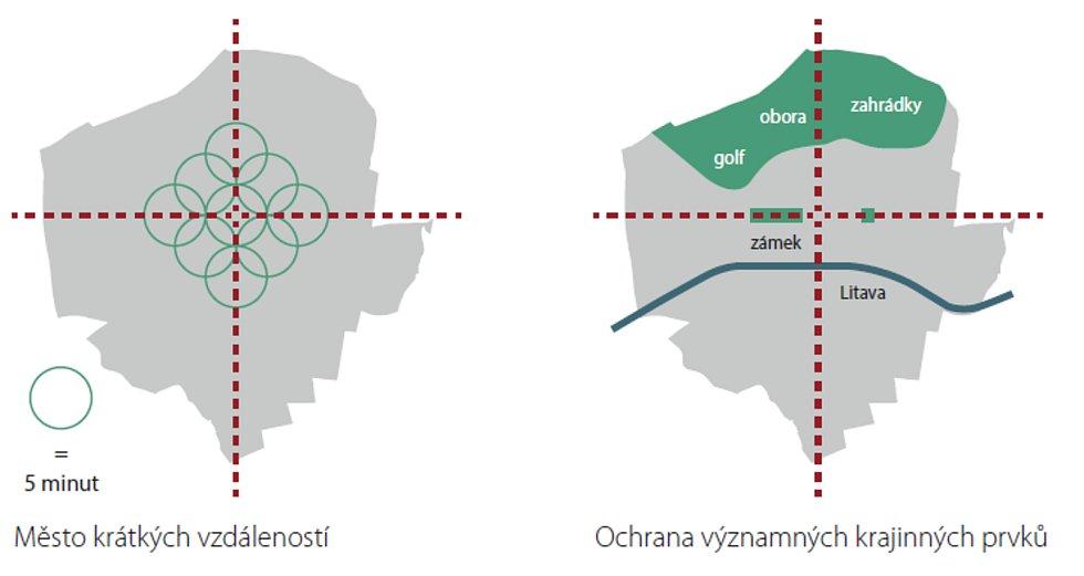 Vize budoucnosti Slavkova od brněnského architekta.