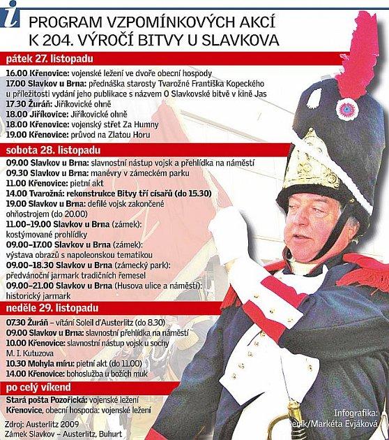 Program vzpomínkových akcí k204. výročí bitvy uSlavkova.