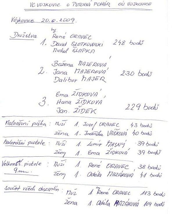 Výsledky 11. ročníku střelckého víceboje amatérských družstev.