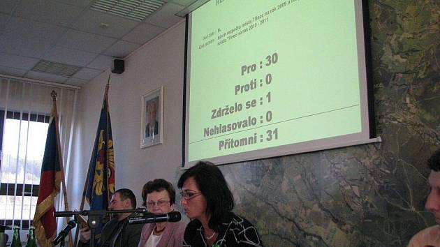 Na snímku schválení rozpočtu města Třince na rok 2009.