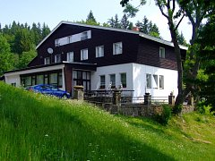 Chata Martiňak