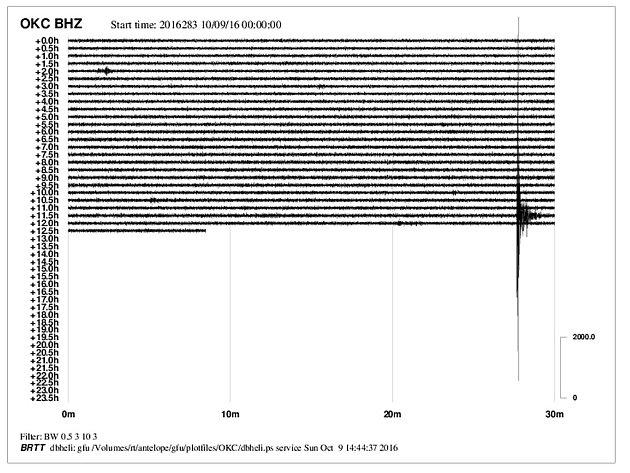 Důlní otřes zaznamenaly seismografy rozmístěné na území Karvinska.