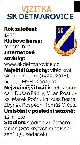 SK Dětmarovice.