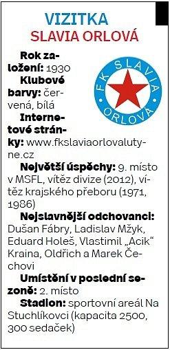 Slavia Orlová.