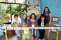 Orlovští školáci vzali pomoc svým vrstevníkům v Čechách vážně.