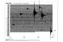 Graf znázorňuje zaznamenané otřesy.