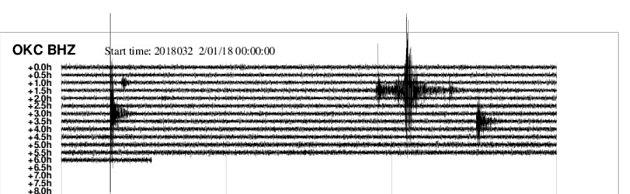Záznam seismické aktivity na Karvinsku.