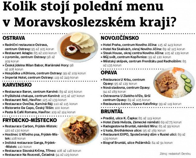Ceny menu vMSK.