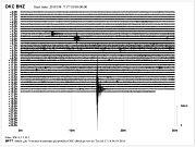 Graf znázorňuje otřesy zaznamenané seismologickou stanicí.