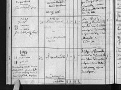 List z matriky, v jehož dolní části nalezneme odkaz na Františka Wavrečku narozeného roku 1897 ve Vávrovicích. Je František oním kaprálem Franzem Wawričkou, který kdysi padl v Itálii?