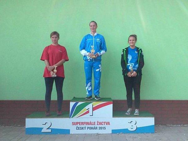 Skvělé druhé místo vybojovala vČeském poháru mezi staršími žákyněmi Barbora Lengsfeldová (vlevo).