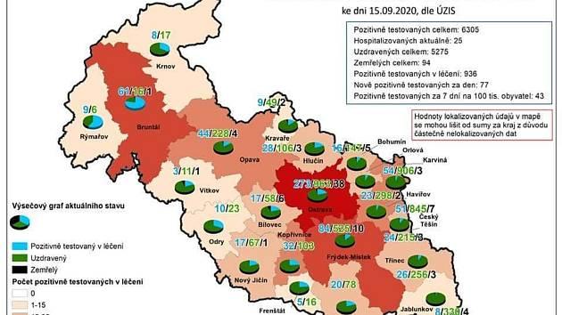Epidemiologická situace na Bruntálsku se nevyvíjí dobře.