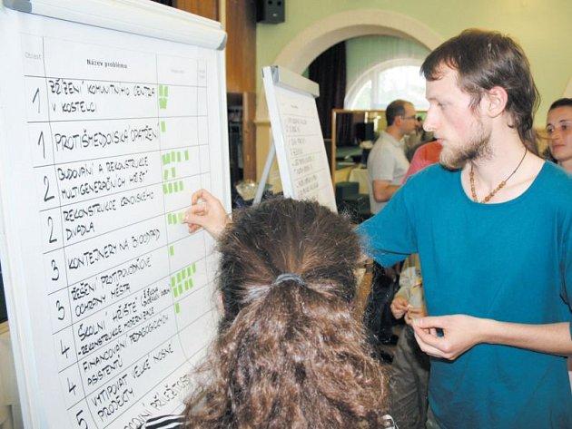 Protipovodňová ochrana Krnova se kupodivu mezi deset hlavních problémů neprobojovala. Fórum ukázalo, že občané mají jiné priority, například bioodpad, divadlo nebo cyklostezky.