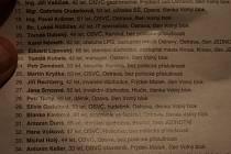 Kdo je Eduard Lipovský? Zastupitel města Krnova to určitě není.