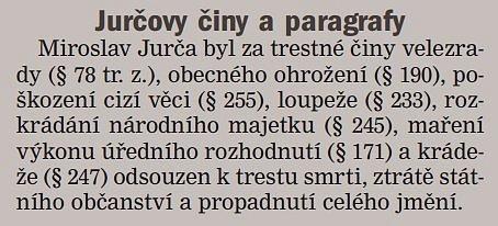Jurčovy činy a paragrafy.