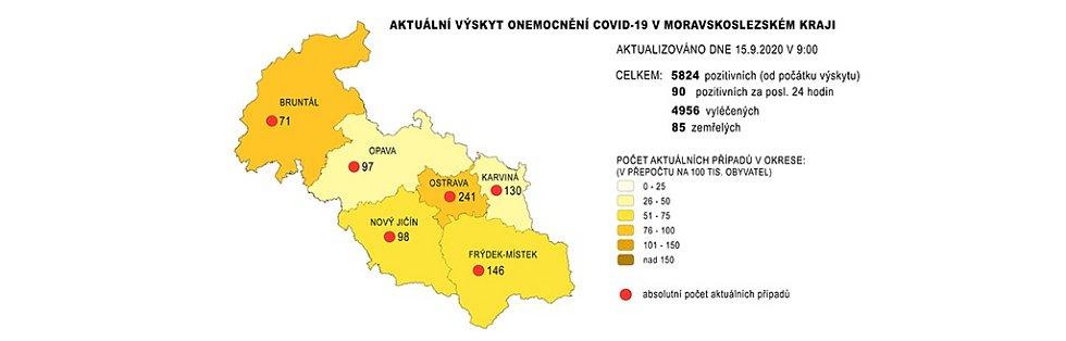 Situace v Moravskoslezském kraji.