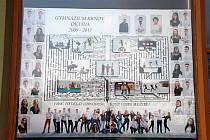 Vítězné tablo letos v Krnově představila oktáva gymnázia. Na druhém místě skončilo také tablo studentů gymnázia ze třídy 4. A a Třetí místo porota udělila třídě 4. B ze Střední odborné školy dopravy a cestovního ruchu Krnov.