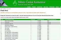 Internetová stránka města Česká Kamenice