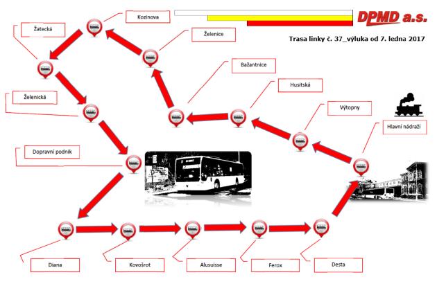 Autobusová linka č.37.