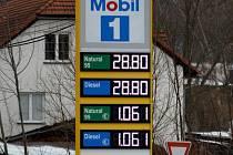 Pokles cen benzínu na severu Čech pokračuje také v novém roce.