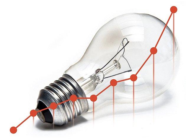 Ceny elektřiny na velkoobchodním trhu stoupají.