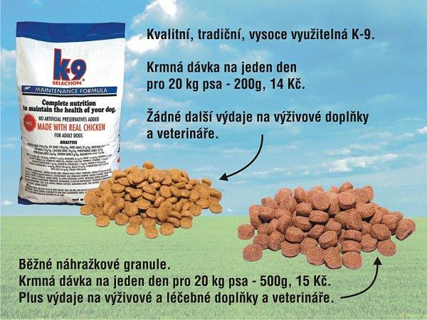 Levné krmivo se prodraží, ale osvědčená kanadská Kádevítka přináší zdraví iekonomiku