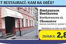 Restaurace Beethoven v Chomutově.