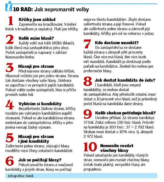 10 RAD: Jak nepromarnit volby.